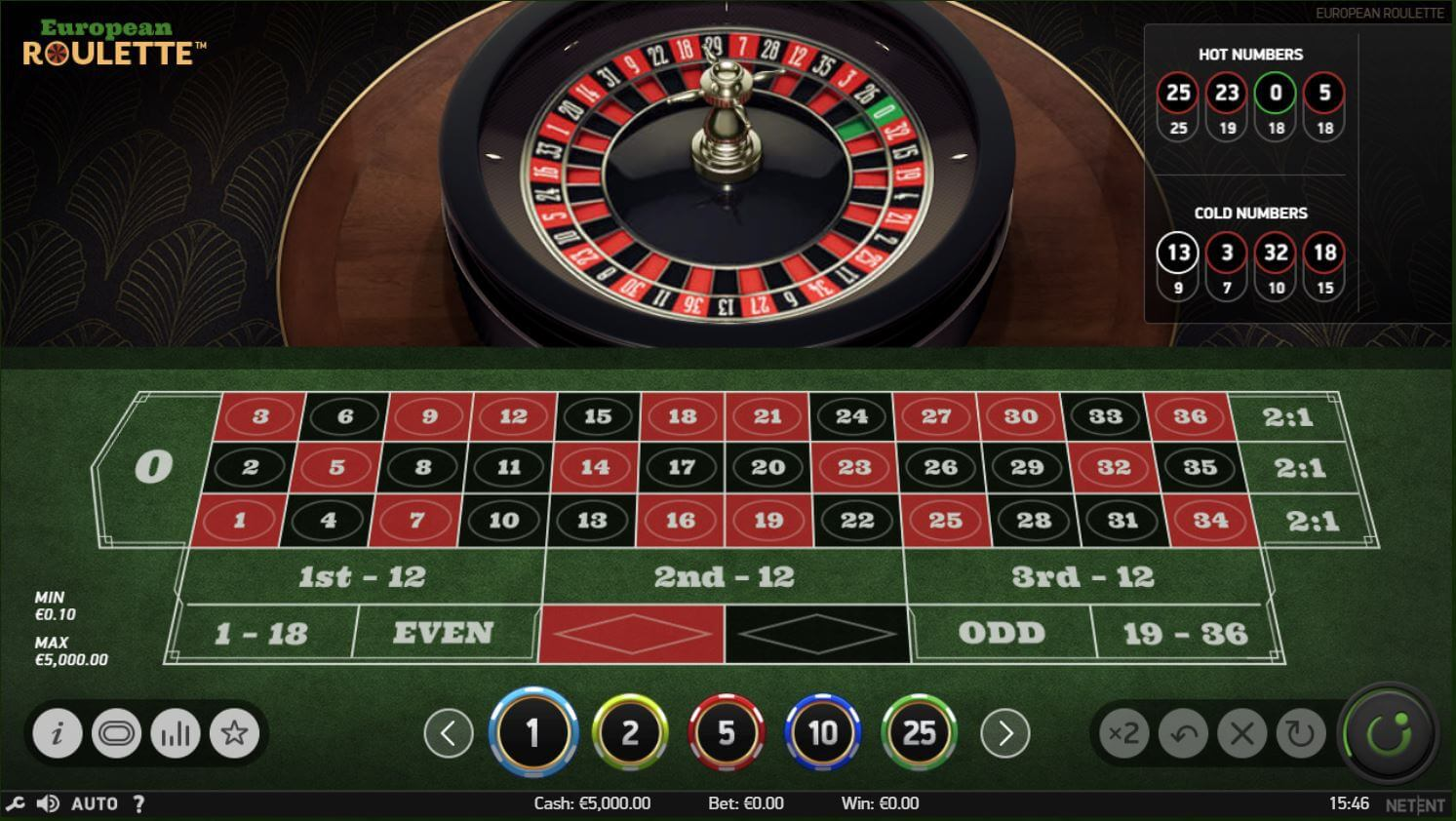 Online Casino Tips: We Can Explain How to Make the Most of Your Games