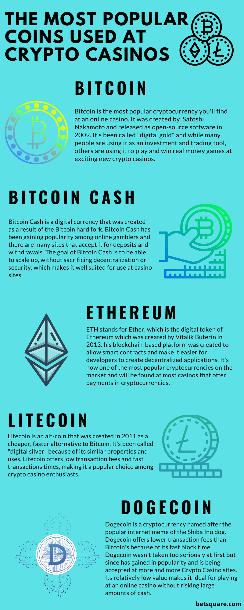 The Most Popular Coins to Use at Crypto Casinos - Infographic